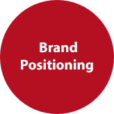 Brand Positioning - Market Potential